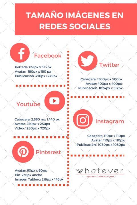 tamaño de imágenes para redes sociales